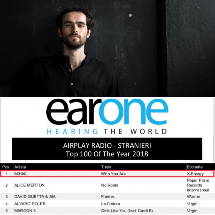 {focus_keyword} Mihail - Cel mai difuzat artist international pe radio-urile din Italia in 2018! main picture 1
